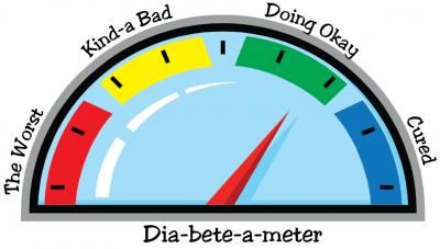 Diabete a Meter